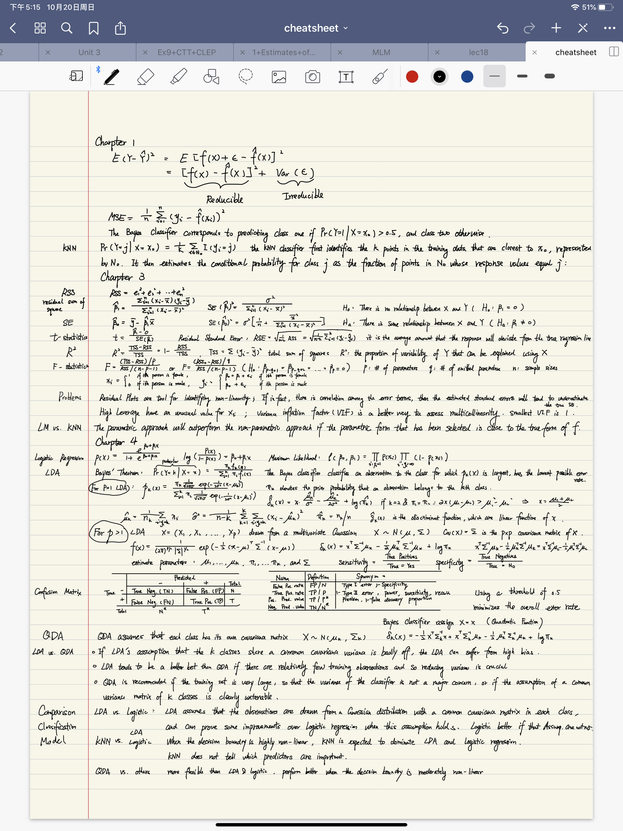 Statistical Learning Cheat Sheet